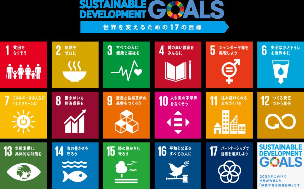 SDGsの取り組みについてのイラスト